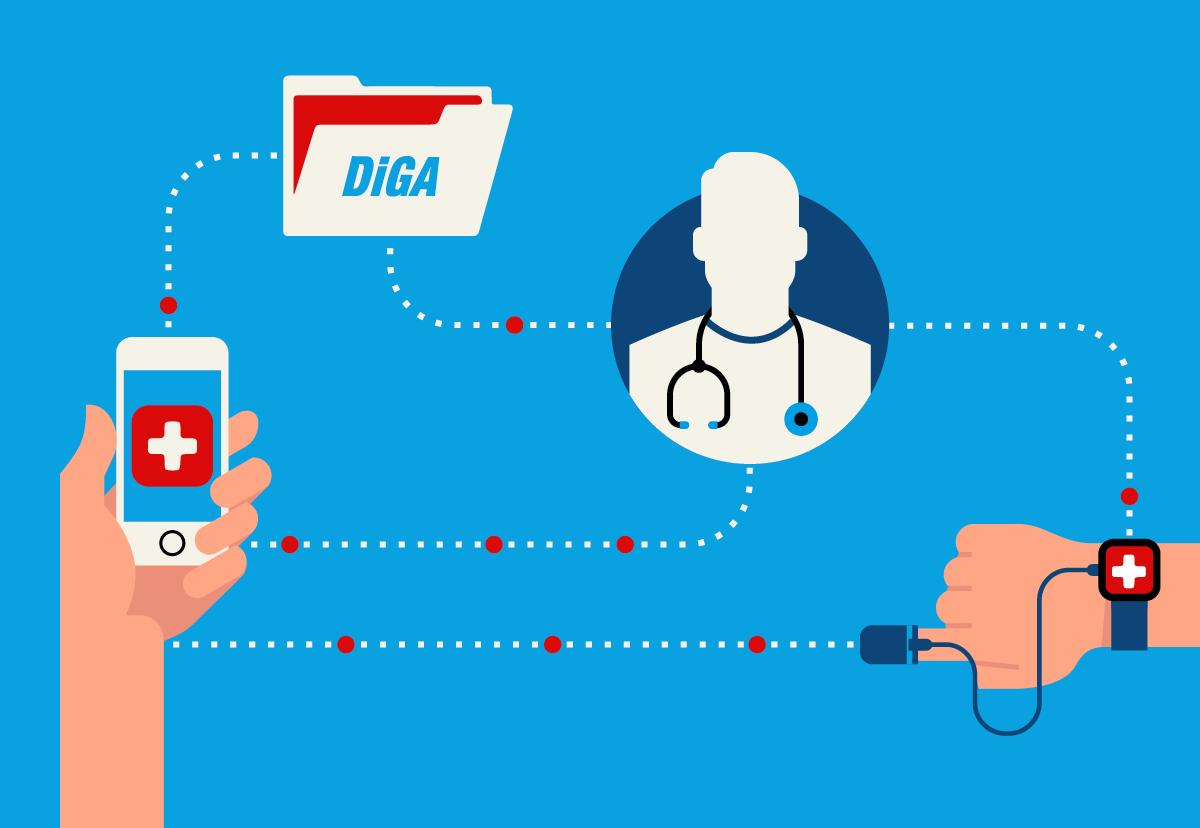 DiGA Übersichtsgrafik - Verbindungen App, Arzt, Benutzer und DiGA-Verzeichnis
